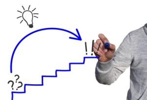 Kreativität - Problem und Lösung